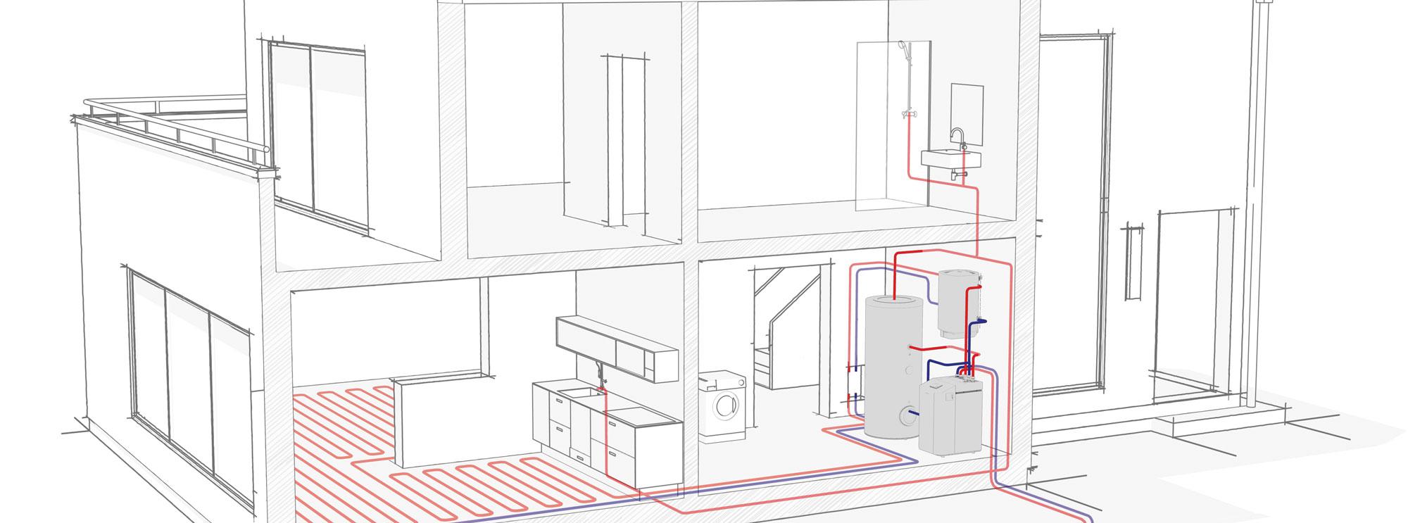 Podlahové vykurovanie a chladenie